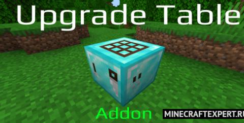 Upgrade Table [1.17] [1.16] — апгрейд брони и инструментов