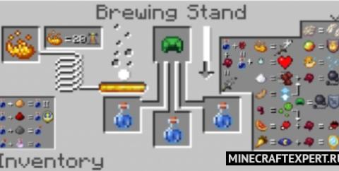 Brewing Guide [1.16] — рецепты зелий в варочной стойке