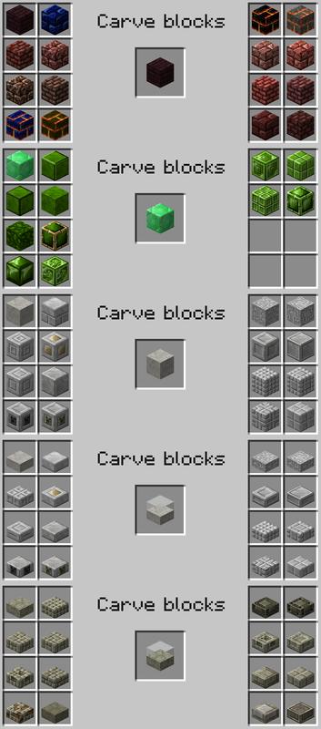 Chisel 3 - блоки для строительства [1.12.2] [1.11.2] [1.10.2] [1.7.10]