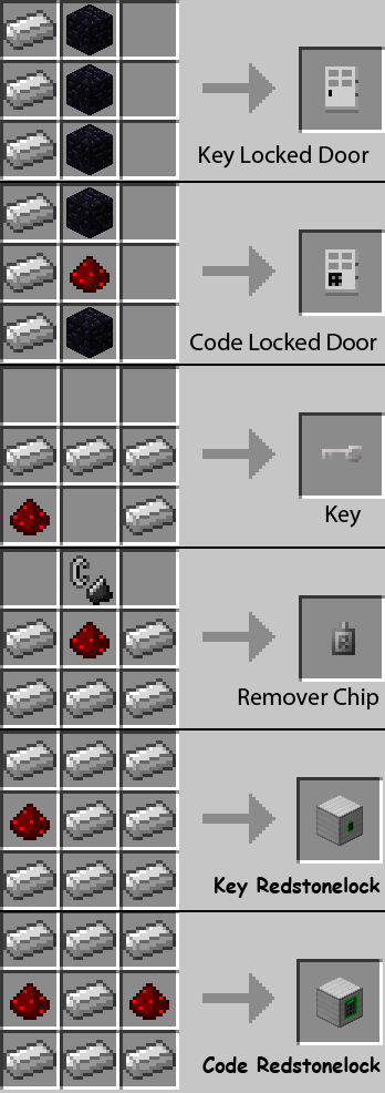 Key and Code Lock Mod 1.7.2/1.6.4/1.5.2