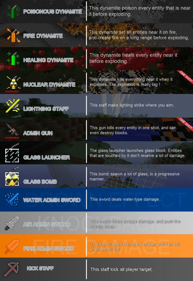Admin Weapons - оружие администратора [1.14.4] [1.13.2] [1.12.2] [1.7.10]