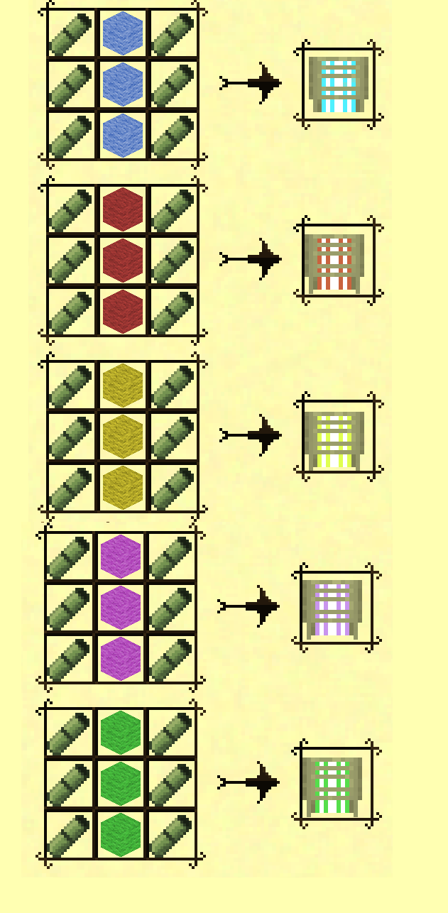 Tropicraft Mod 1.7.10/1.6.4