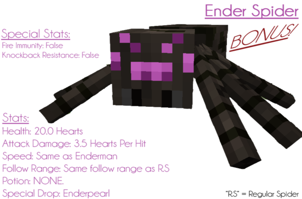 Ore-Spiders-Mod-10
