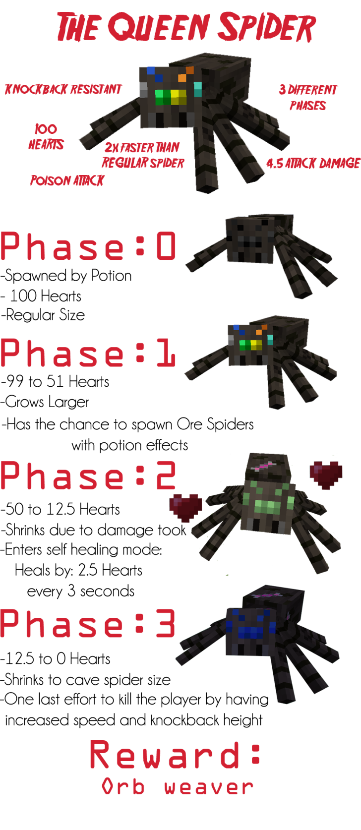 Ore-Spiders-Mod-13