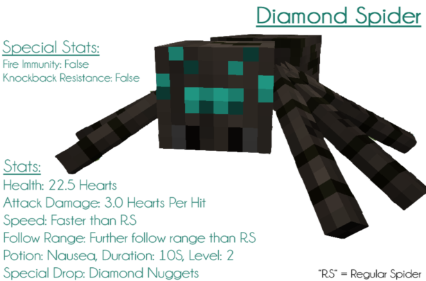 Ore-Spiders-Mod-2