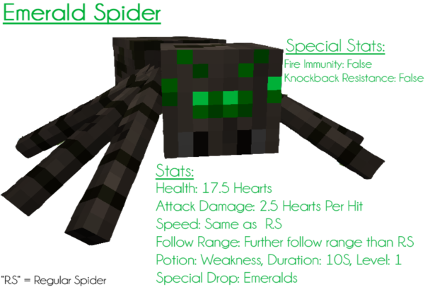 Ore-Spiders-Mod-3