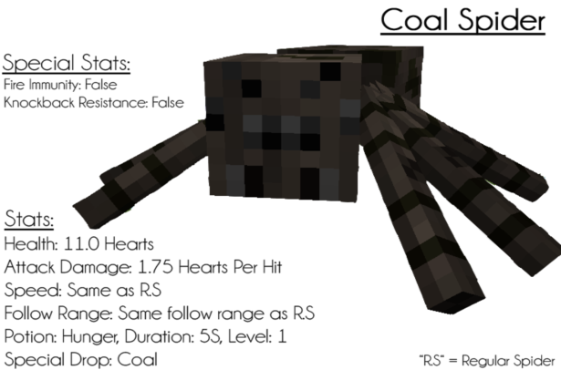 Ore-Spiders-Mod-6
