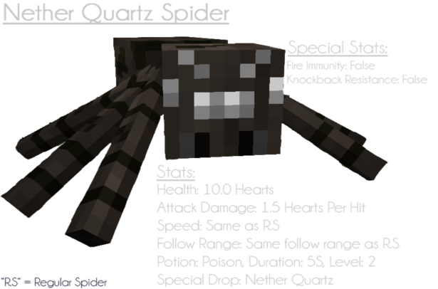 Ore-Spiders-Mod-7