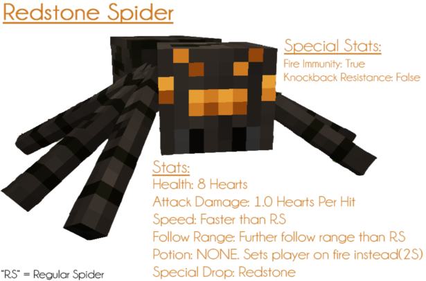 Ore Spiders 1.7.10