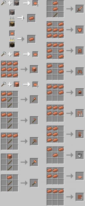 Base Metals [1.10.2] [1.9.4] [1.8.9]