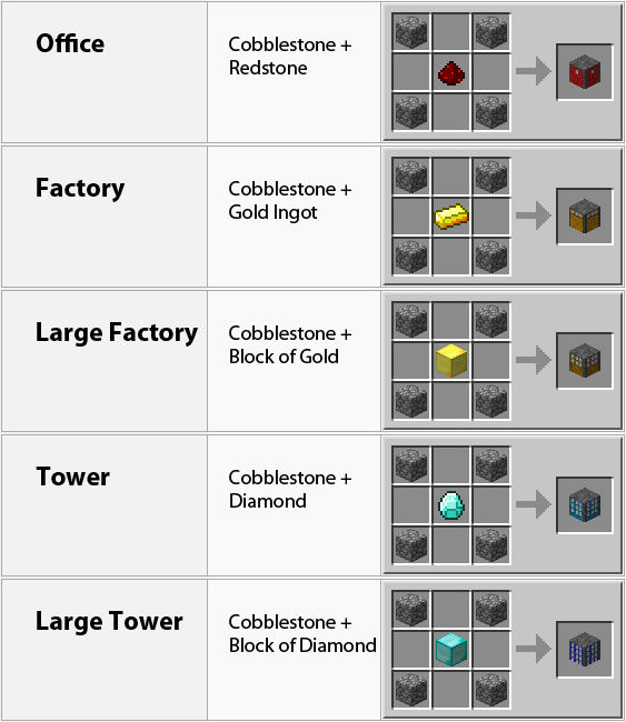 Dooglamoo Cities [1.11.2] [1.10.2]