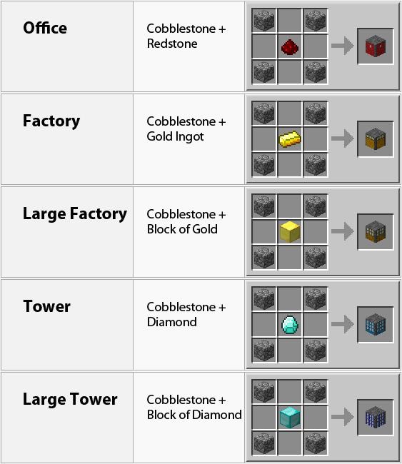 Dooglamoo Cities [1.12.2] [1.11.2] [1.10.2]