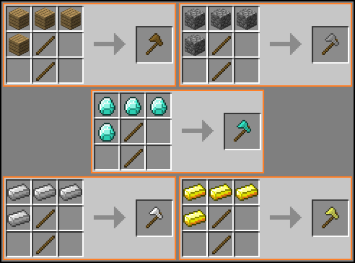 Carpenter's Axe [1.11.2] [1.10.2] [1.9.4]