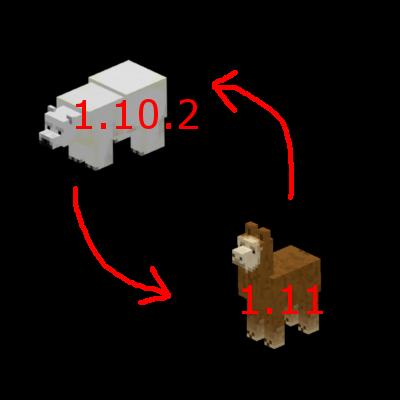 CompatLayer [1.11.2] [1.10.2]