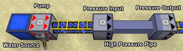 Pressure Pipes [1.11.2] [1.10.2] [1.9.4] (контроллеры с компьютерным управлением)
