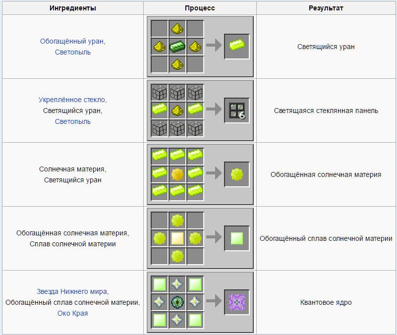 Схемы подключения полевых транзисторов на tl4946