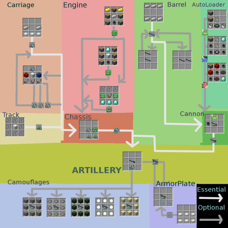 Customizable Artillery [1.10.2] [1.9.4] [1.8.9] [1.7.10]