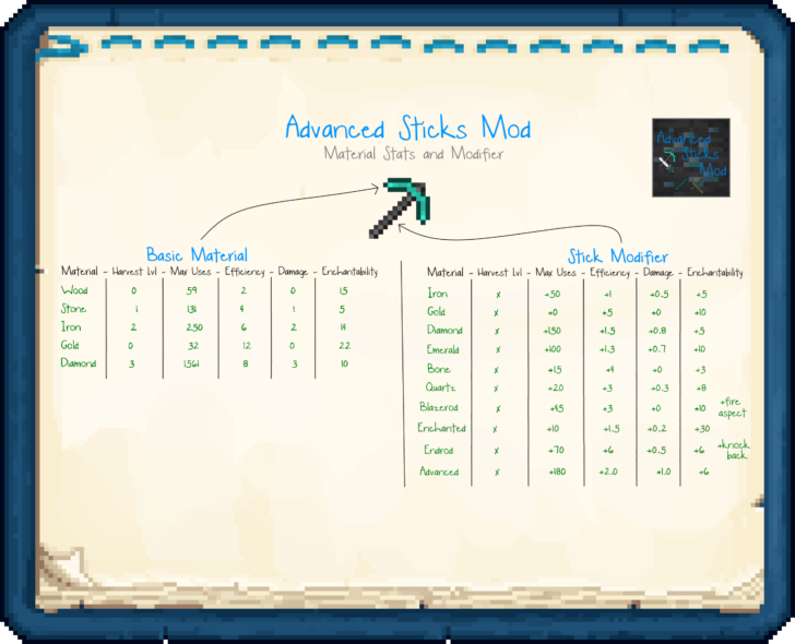 Advanced Sticks [1.12.2] [1.11.2] [1.10.2] [1.9.4]