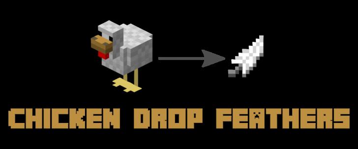 Chicken Drop Feathers [1.14.4] [1.12.2] (гуманный способ получения перьев)